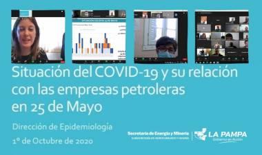 PREVENCIÓN COVID-19 EN EMPRESAS PETROLERAS.